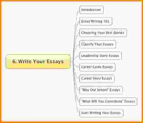 How To Start Essays About Yourself by Introducing Yourself Essay