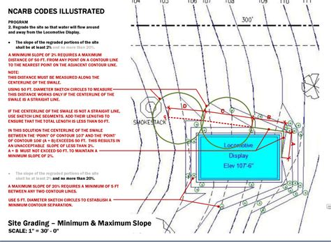 design of rc elements notes pdf site planning notes are resources