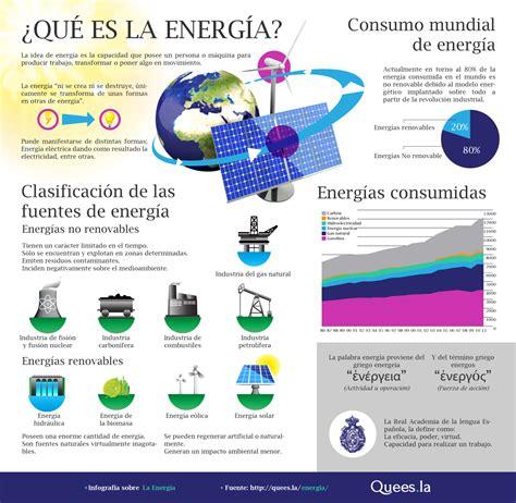 preguntas sobre geografia de nicaragua 191 qu 233 es la energ 237 a definici 243 n concepto y significado