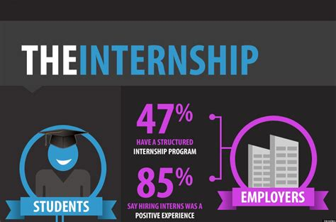 internship of a lifetime will pay you 12 000 to drink internships com study internships lead to jobs huffpost