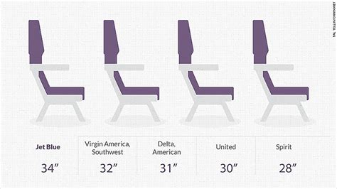 seat size senate rejects plan to regulate airplane seat size apr