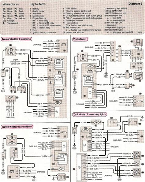 w203 wiring diagram pdf image collections wiring diagram