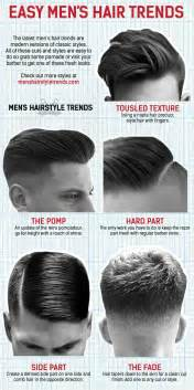 hairstyle cuts and names for shaped and thin hair top 10 most popular men s hairstyles 2015 men s