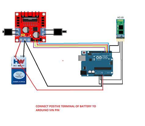 tutorial l298n arduino l298 motor driver tutorial impremedia net