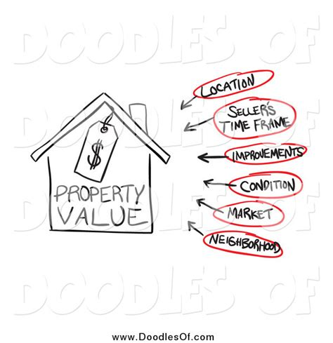 real estate house value vector clipart of a diagram of factors that can affect real estate property values by