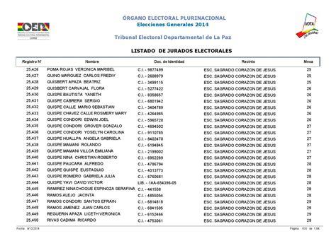 lista de jurados electorales 2015 bolivia consultar lista de jurados electorales 2015 bolivia consultar lista