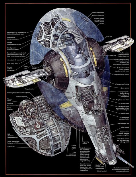 star wars incredible cross sections star wars incredible cross sections with text texts