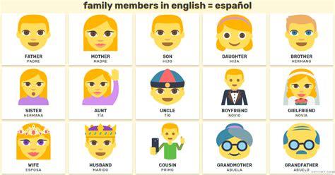 imagenes sobre la familia en ingles familia en ingl 233 s y espa 241 ol miembros de la familia en