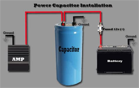 power capacitor wiring diagram how to install car audio power capacitor to installation guide how to install car audio