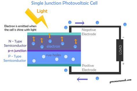 photoelectric cell wiring diagram wiring diagram