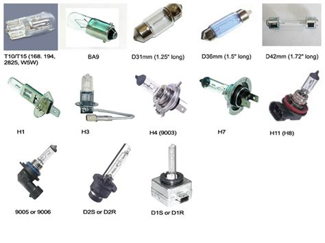 automotive headlight foglight bulb type chart trinituner