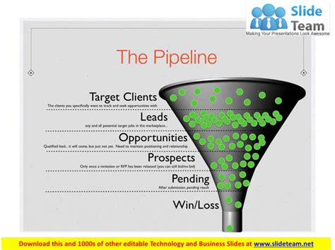 0614 Free Sales Pipeline Template Powerpoint Presentation Slide Template Youtube Sales Funnel Template Powerpoint Free