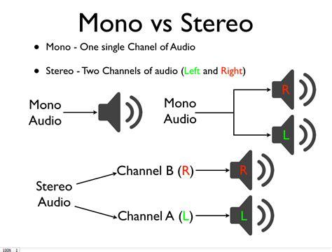 mono headphones diagram wiring diagram