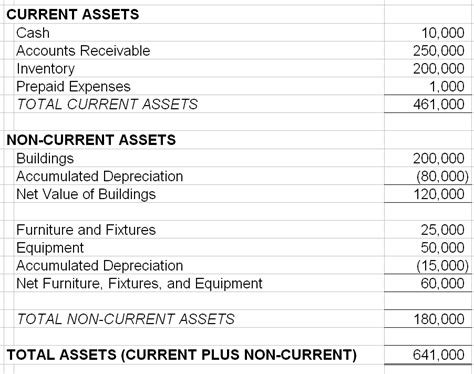 assets example aimcfo