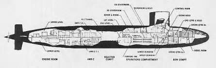 submarine floor plan deck plan for 637 class nuclear powered fast attack
