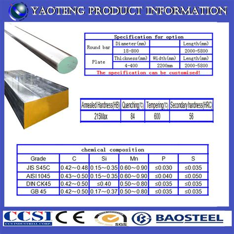 hardness steel ck45 hardness ck45 steel properties ck45 chemical