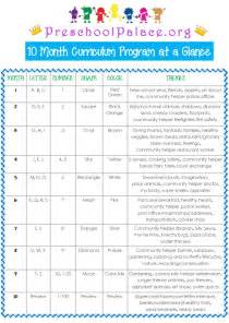 home preschool lesson plans 25 best ideas about preschool curriculum free on