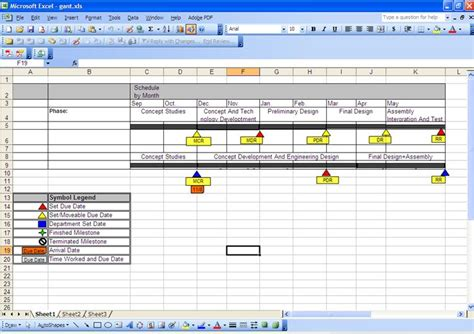 Gantt Chart Excel 2010 How To Make Search Results Gantt Chart Excel Template Milestone Chart Template