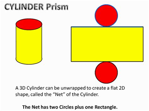How To Make A 3d Cylinder Out Of Paper - total surface area passy s world of mathematics