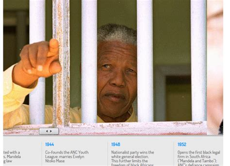 biography about nelson mandela life nelson mandela biography timeline gallery