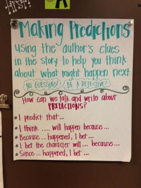 images   classroom anchor charts  pinterest anchor charts comprehension