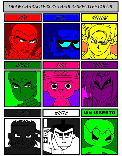 cartoon network heroes color meme by ian2x4 on deviantart