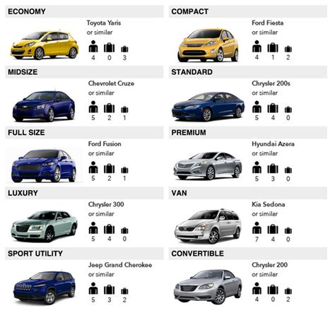 Car Types by What Are The Types Of Car Quora