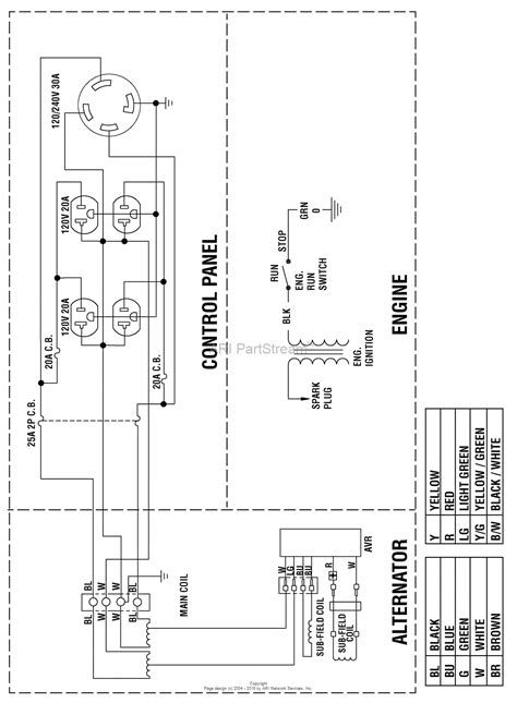 20 kw generac generator wiring diagram for 14kw