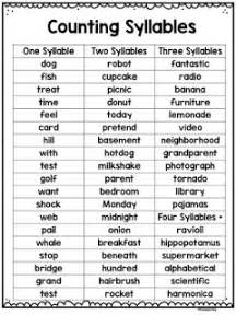 180 days of reading i used to teaching syllables