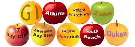best diet compare diets reviews and how to choose the best diet