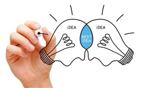 ideas in ideas archives actualise daily