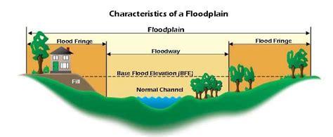 flood diagram umatilla co nfip