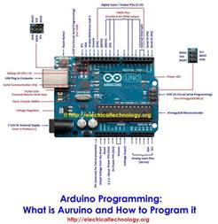 arduino programming what is auruino and how to program it