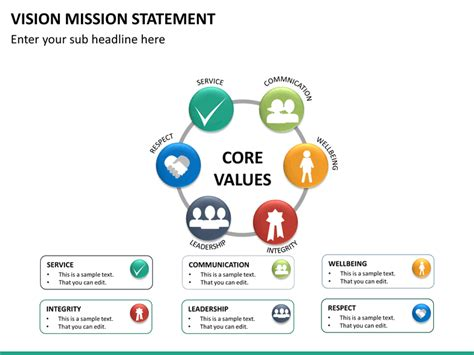 Vision Mission Statement Powerpoint Template Sketchbubble Vision Ppt Template
