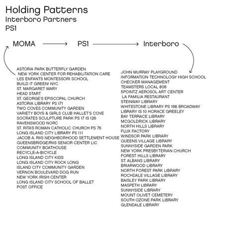 holding pattern phrase meaning holding patterns public use of private space