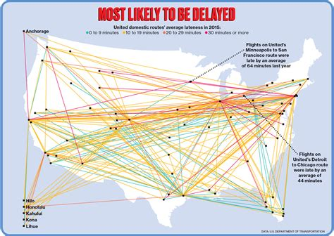 american airlines flight delayed by concern over al quida bloomberg data analyst salary resume free best resume