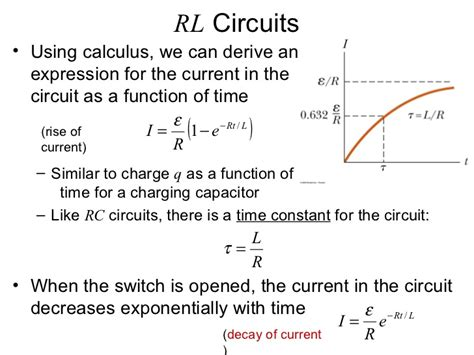 function of inductance in a circuit inductance