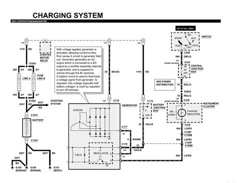 wiring diagram for 2003 ford expedition wiring get free