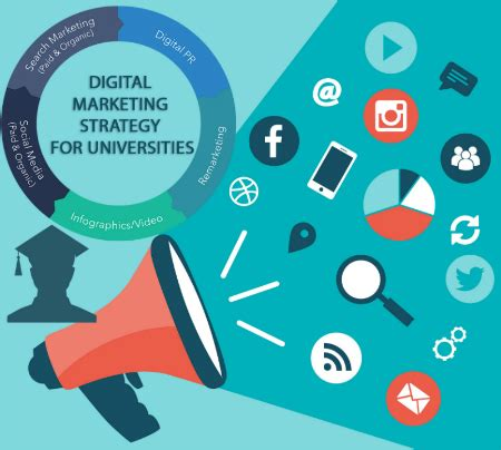 Mba In Digital Marketing Colleges by Top Guest Blogging Website Accept Articles Blogs Guide