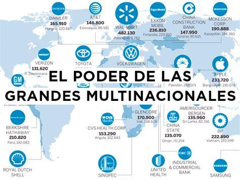 el poder de los el poder de las grandes multinacionales v 237 a el pa 237 s instituto mexicano para la competitividad a c