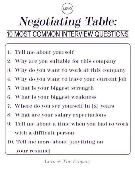 common interview questions  common interview