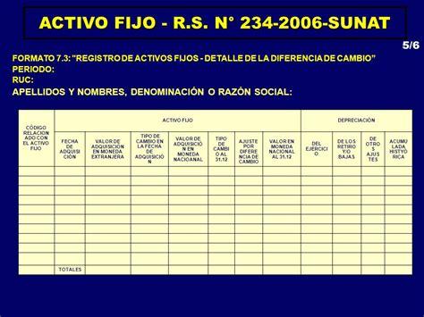 formato registro de activos fijos sunat resoluci 211 n de superintendencia n 176 sunat pub 30 12 2006