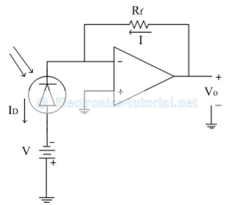 photodiode diagram diagram of photodiode diagram free engine image for user manual