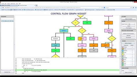 free data flow diagram software free data flow diagram software cheapsalecode