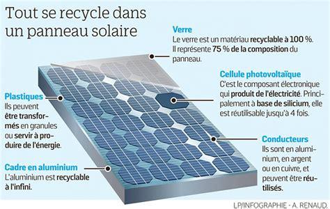 Energie Solaire Photovoltaique by Dossier Sp 233 Cial Recyclage Panneaux Photovolta 239 Ques