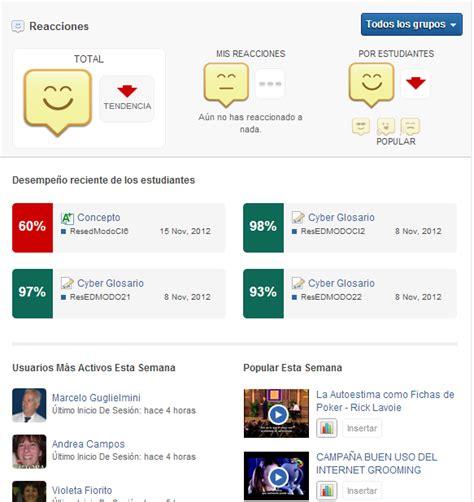 full version of edmodo educaci 243 n y tic nueva versi 243 n de edmodo 2012
