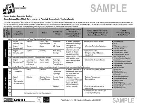 9 Apartment Marketing Plan Exles Pdf Service Marketing Plan Template