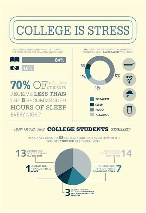 printable stress quiz for college students college can be stressful college stressful infographics