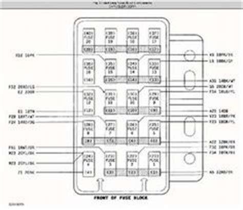 1994 jeep fuse box diagram jpeg http