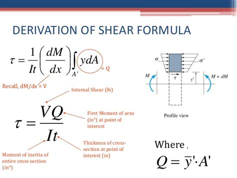 shear stress formula for circular section shear stress distribution for square cross section